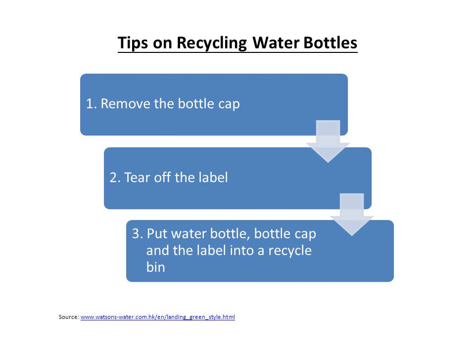 Tips-on-recycling-water-bottles